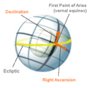 Equatorial coordinates.png