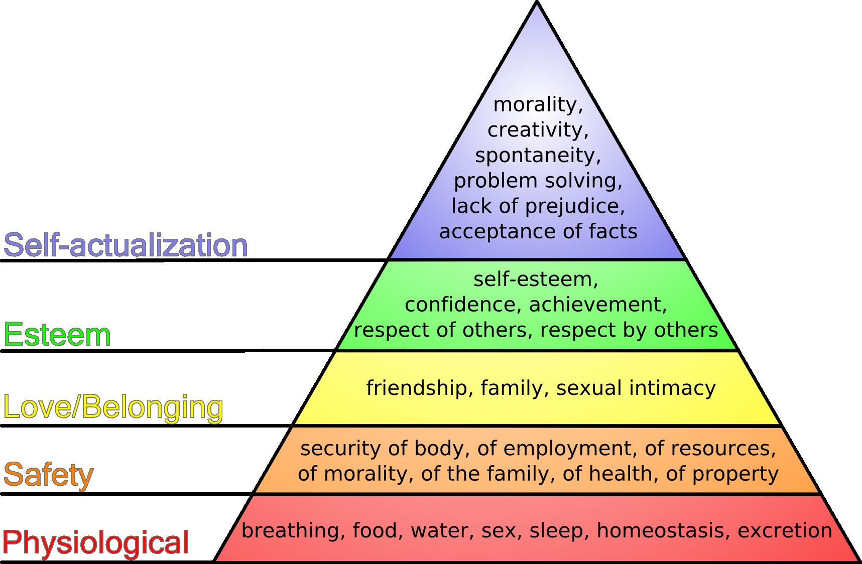 maslow motivation and personality 1987 pdf