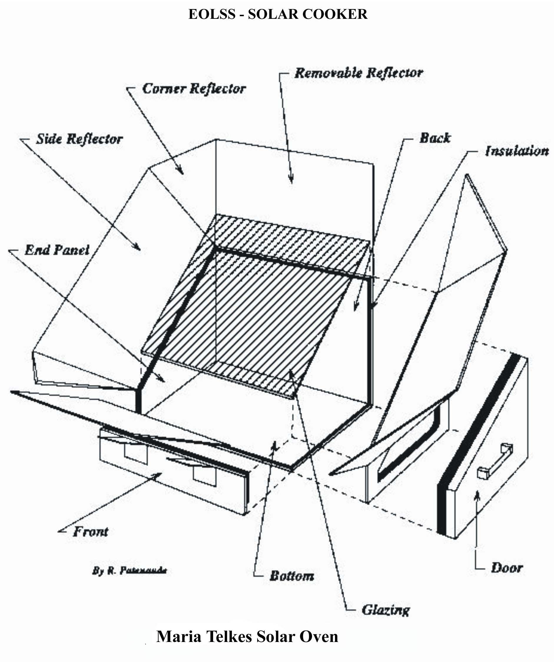 She Shed Cost Solar Cooker Design Maria Telkes
