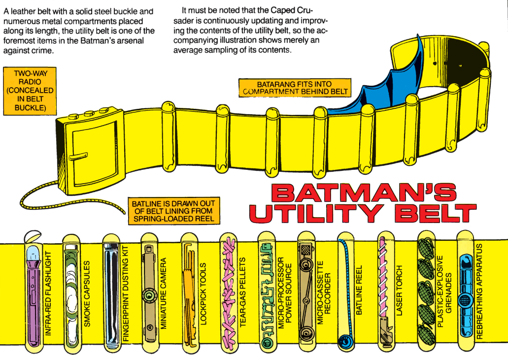 Batman_Utility_Belt_Who%27s_Who.png