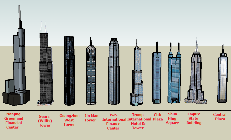tallest building in the future world essay