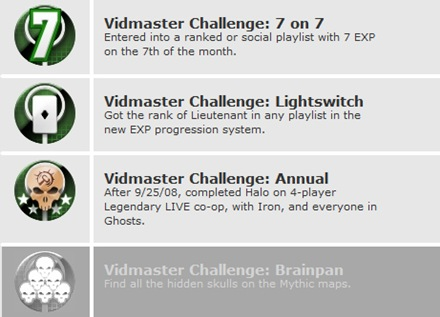 http://img3.wikia.nocookie.net/__cb20100112173220/halo/images/c/c3/Vidmaster_achievements_thumb-3-.jpg