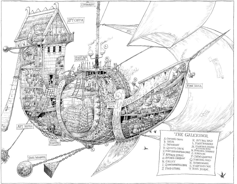 Skyship Insides