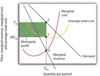 microeconomics ppc disadvantage of free So far, we have gone over key topics of economics that have focused generally  on microeconomic​ phenomena here, we turn to more macroeconomic matters .