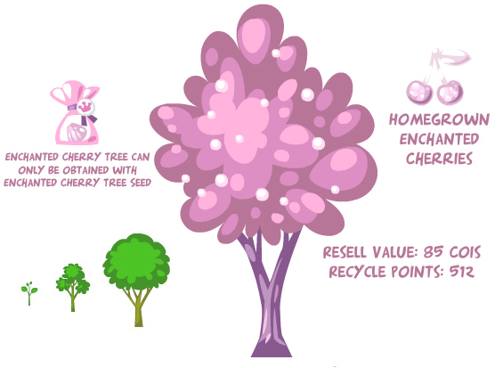 Enchanted cherry tree pet society wiki pets stores for Fish in a tree summary