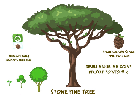 Stone pine tree pet society wiki pets stores fish for Fish in a tree summary