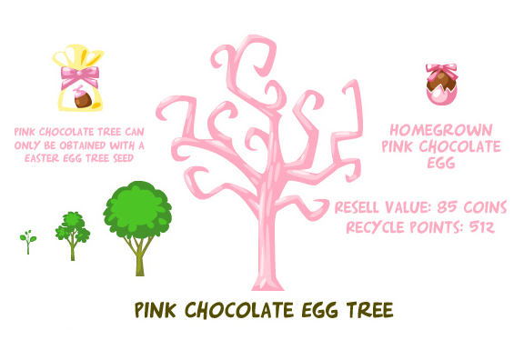 Pink chocolate egg tree pet society wiki pets stores for Fish in a tree summary