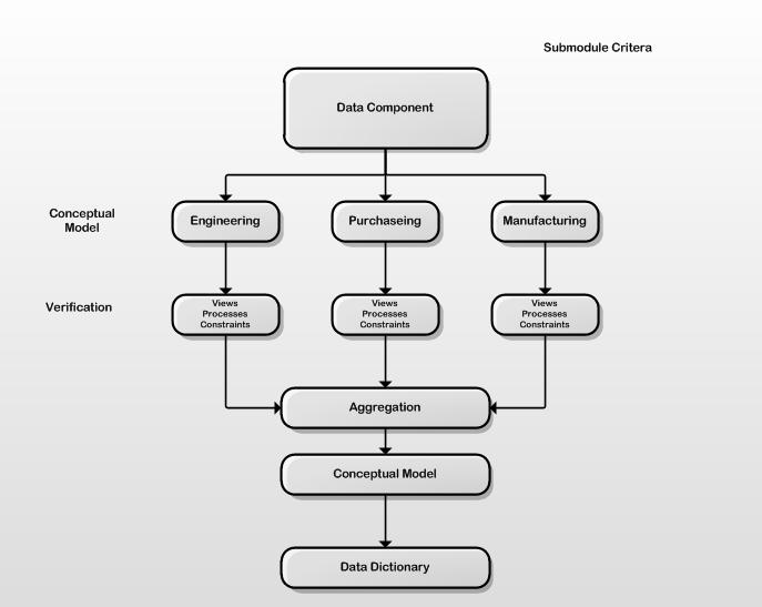 database system implementation pdf