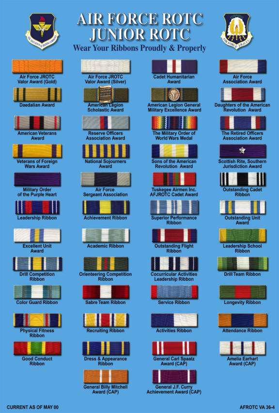 Ribbons jrotc wiki for Air force decoration chart