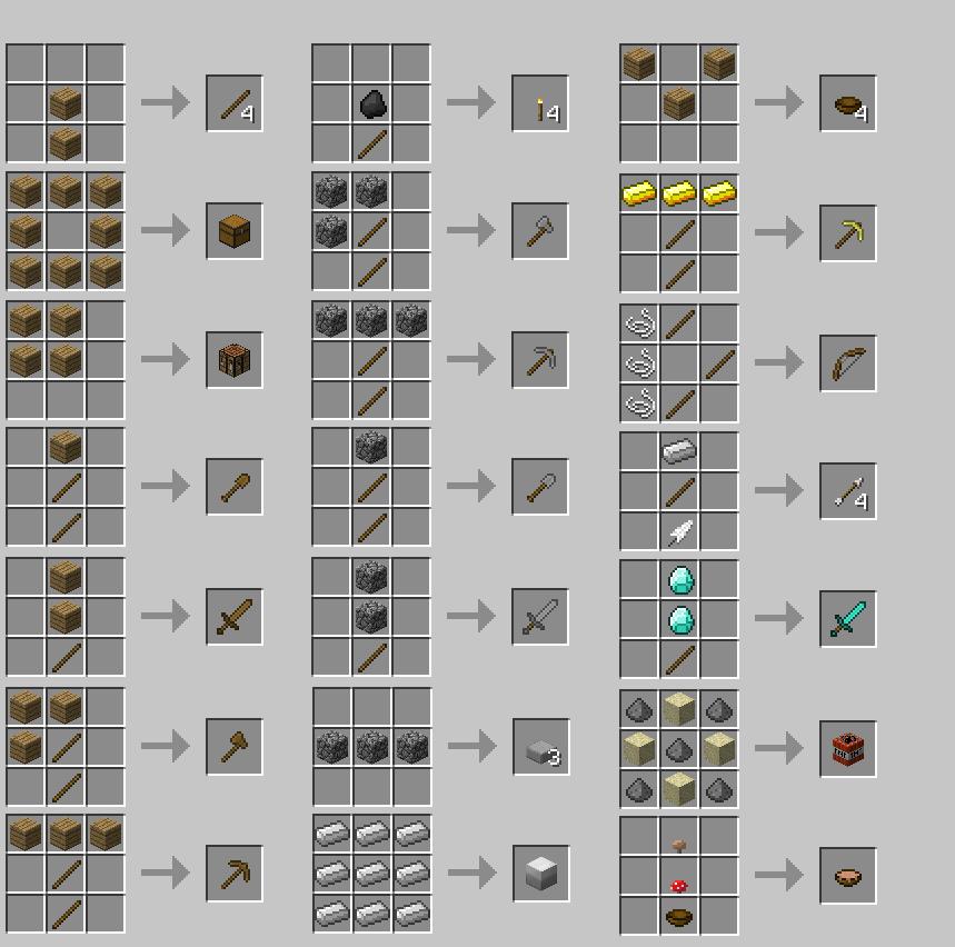 Crafting - Minecraft Wiki