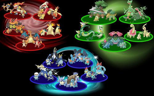 FilePokemon Starters jpg Pokemon Starters