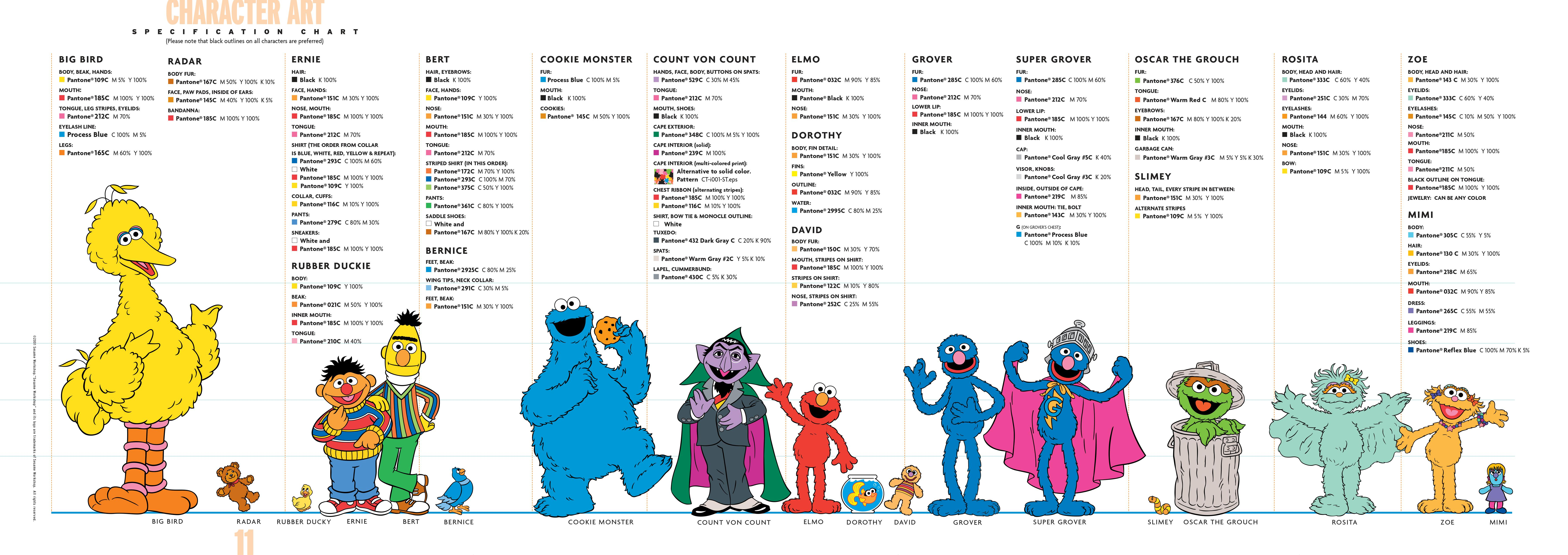 Baby Sesame Street Characters Names Sesame Workshop produced the