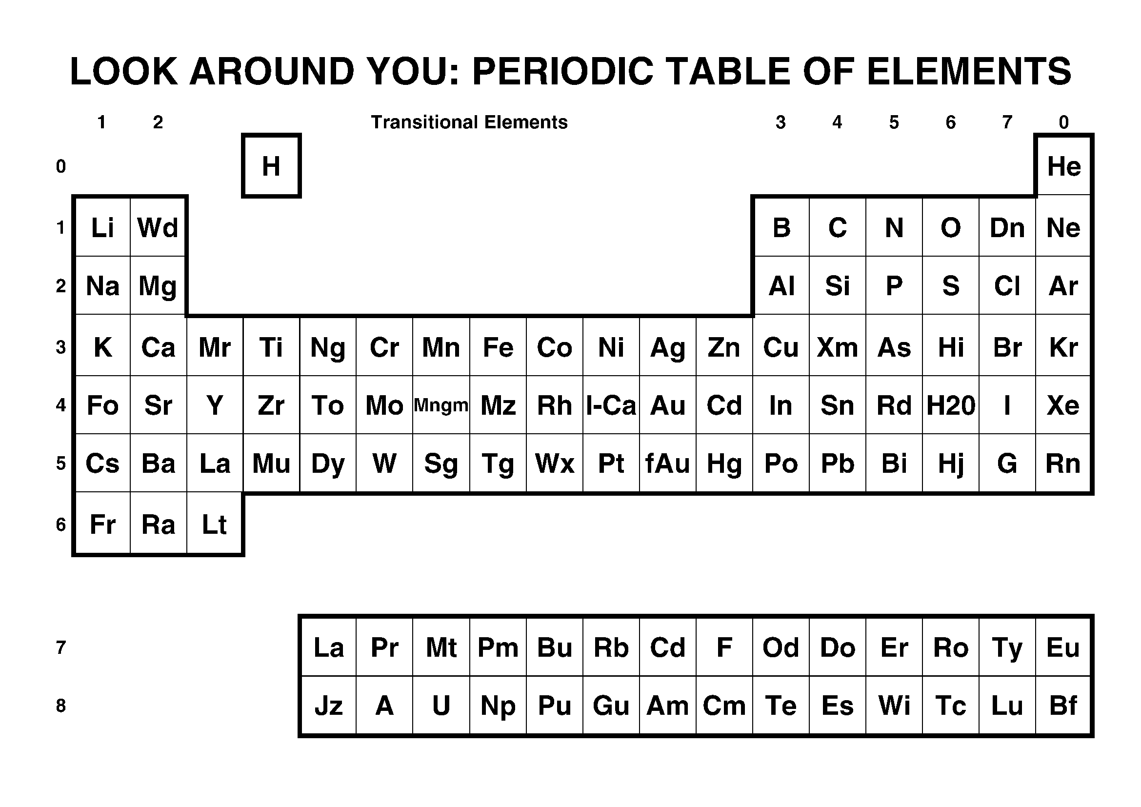 List_of_chemical_symbols on Silicon Atomic Number