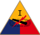 Formations of the United States Army