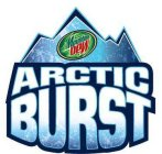 Arctic burst the mountain dew wiki flavors promotions images