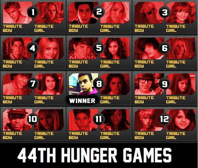 ivf charts hunger games section 1 1 when i wake up, the other side of the bed is cold my ing, or food shortages, or the hunger games prim might begin to repeat my words and then where would we be.