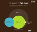 Méltányos kereskedelem