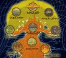 Nine Realms