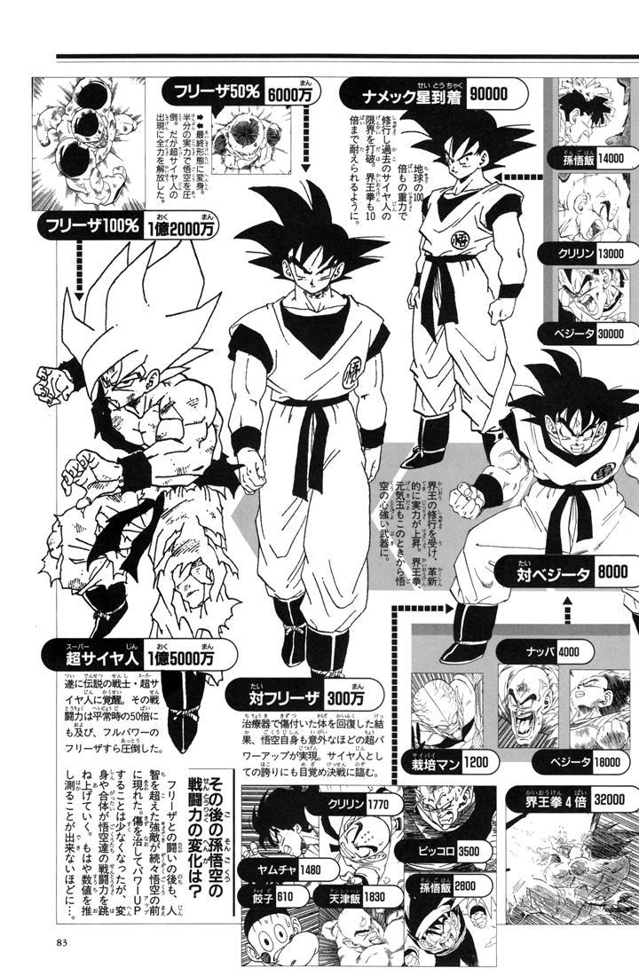 Which Saga Had the Most Ridiculous Power Ups? • Kanzenshuu
