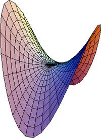 Paraboloid-02-goog