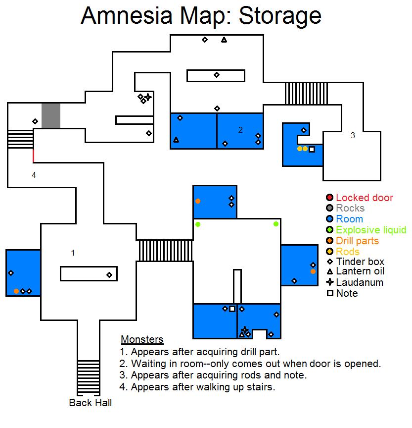 Storage room amnesia dark descent