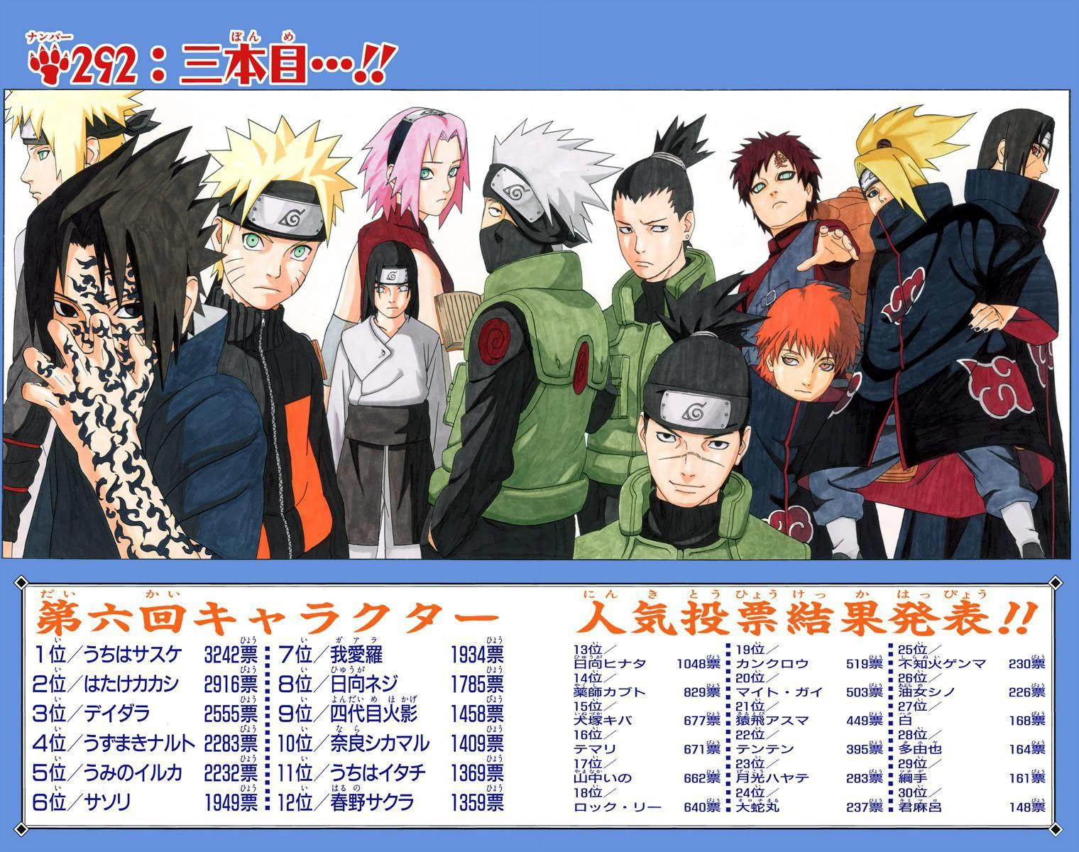Naruto Character Popularity Polls - Narutopedia, the ...