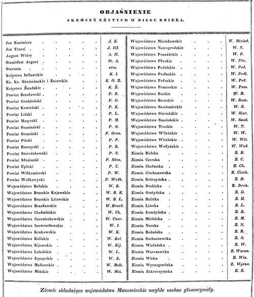 wiki liste abkurzungen netzjargon