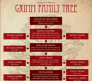 The Grimm Family