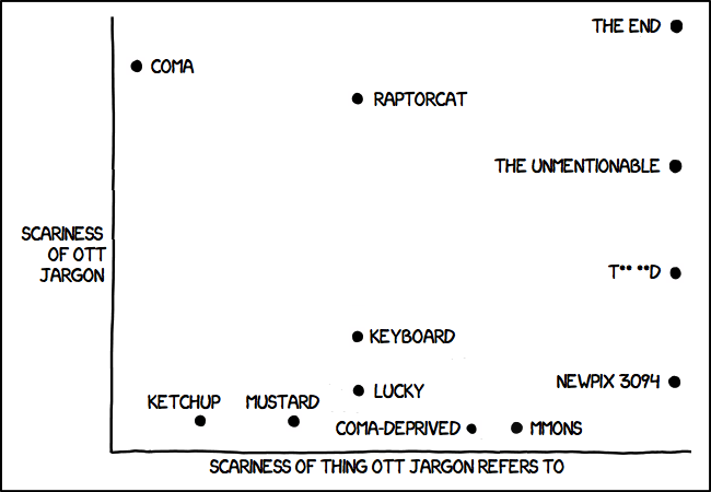 Xkcd Scary Names | Window 10 Update
