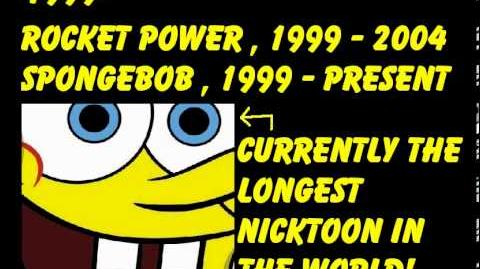 Nicktoons History (2013 Documentary)