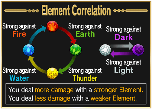 503px-Elemental_relation.png
