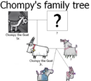 Chompy's Family Tree