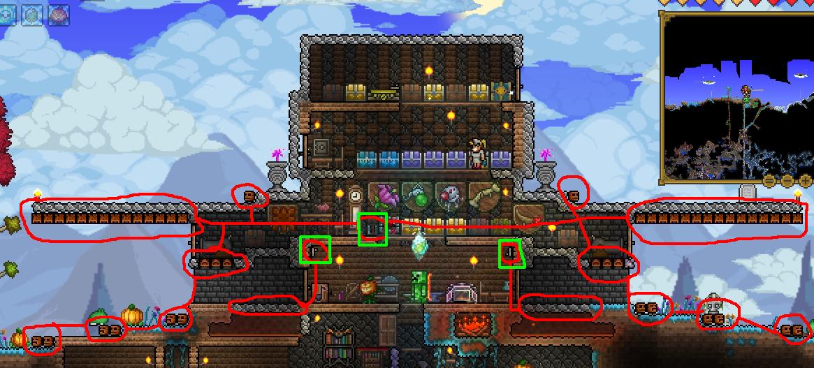 House Defense