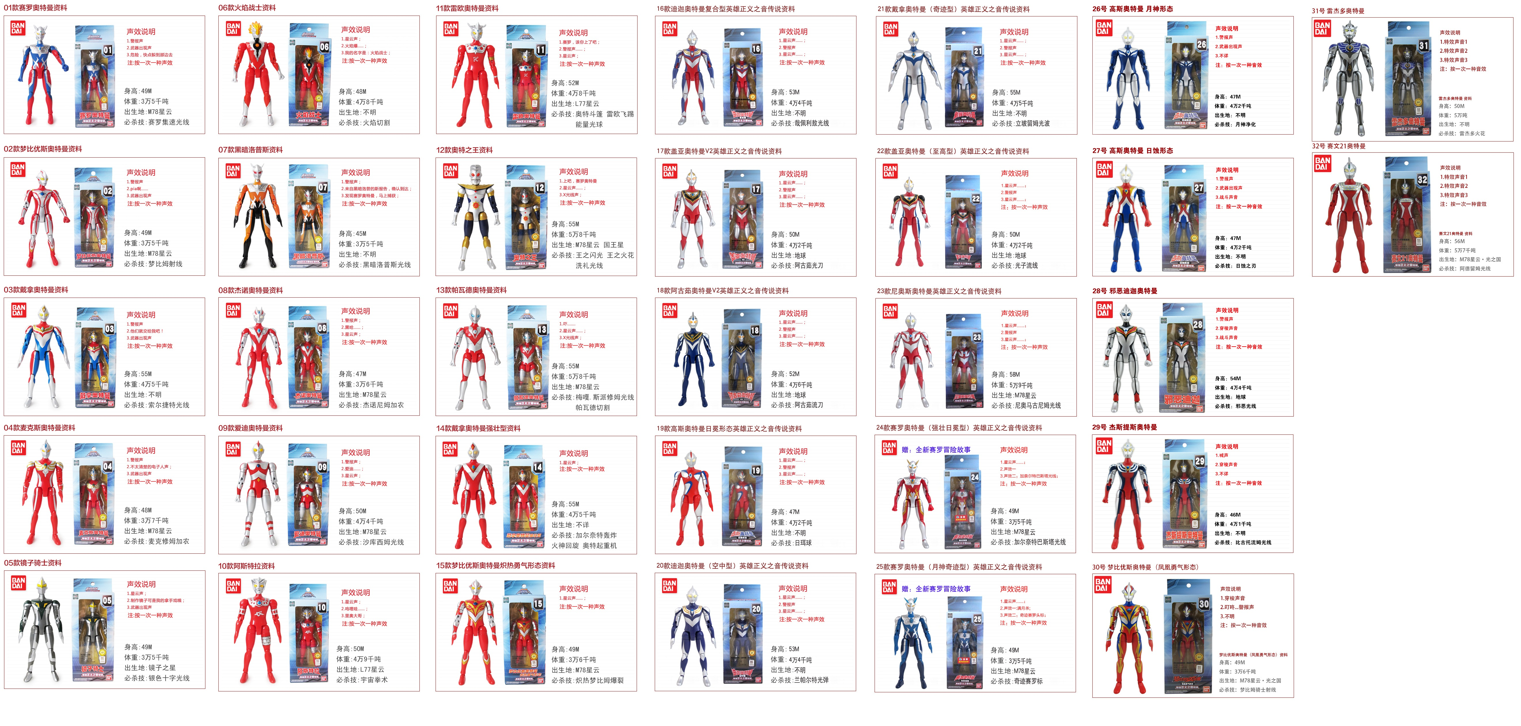 list of the figures shown   open this in a new tab for clearer    Ultraman Monsters List