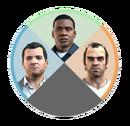 Character Wheel