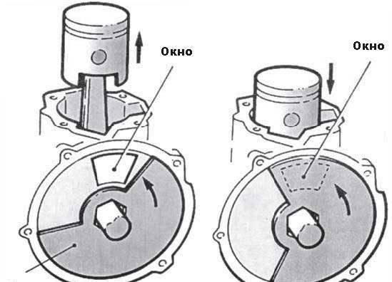 как ставить золотник на лодочный мотор салют