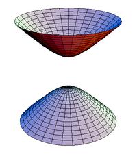 Conoids-Hyperboloid-02-goog