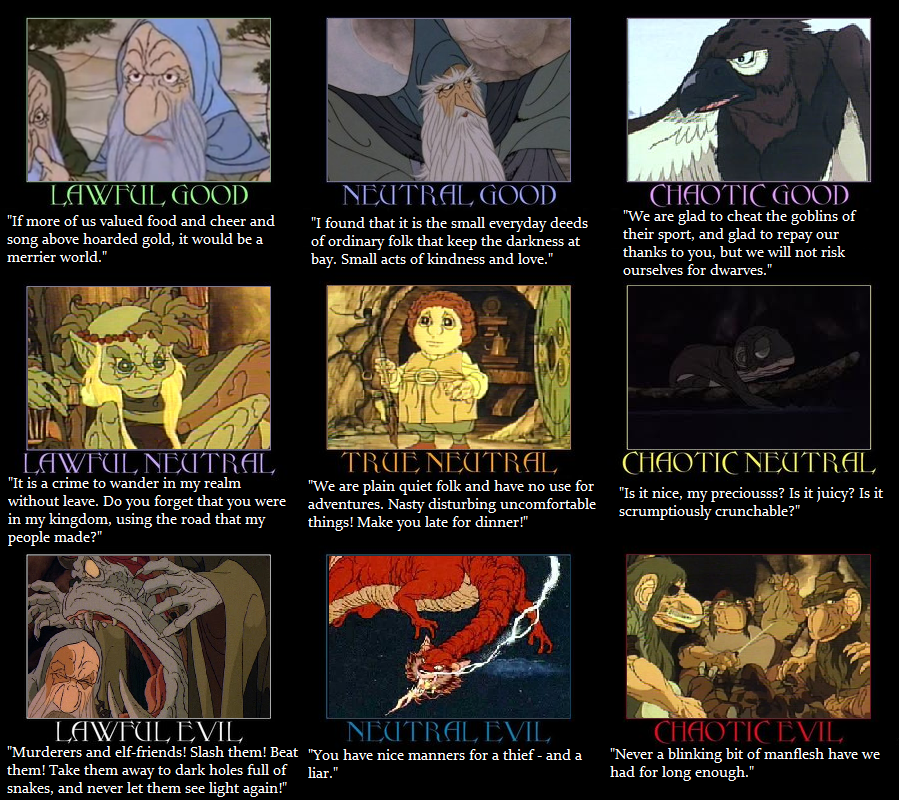 Image The Hobbit 1977 Alignment Chart By Phenenas