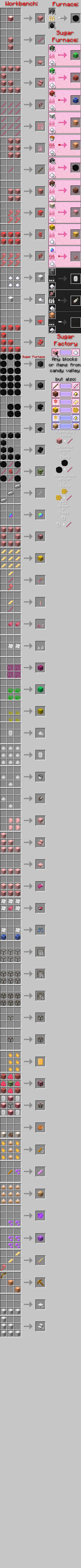 CandyCraft-Mod