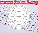 Terran years