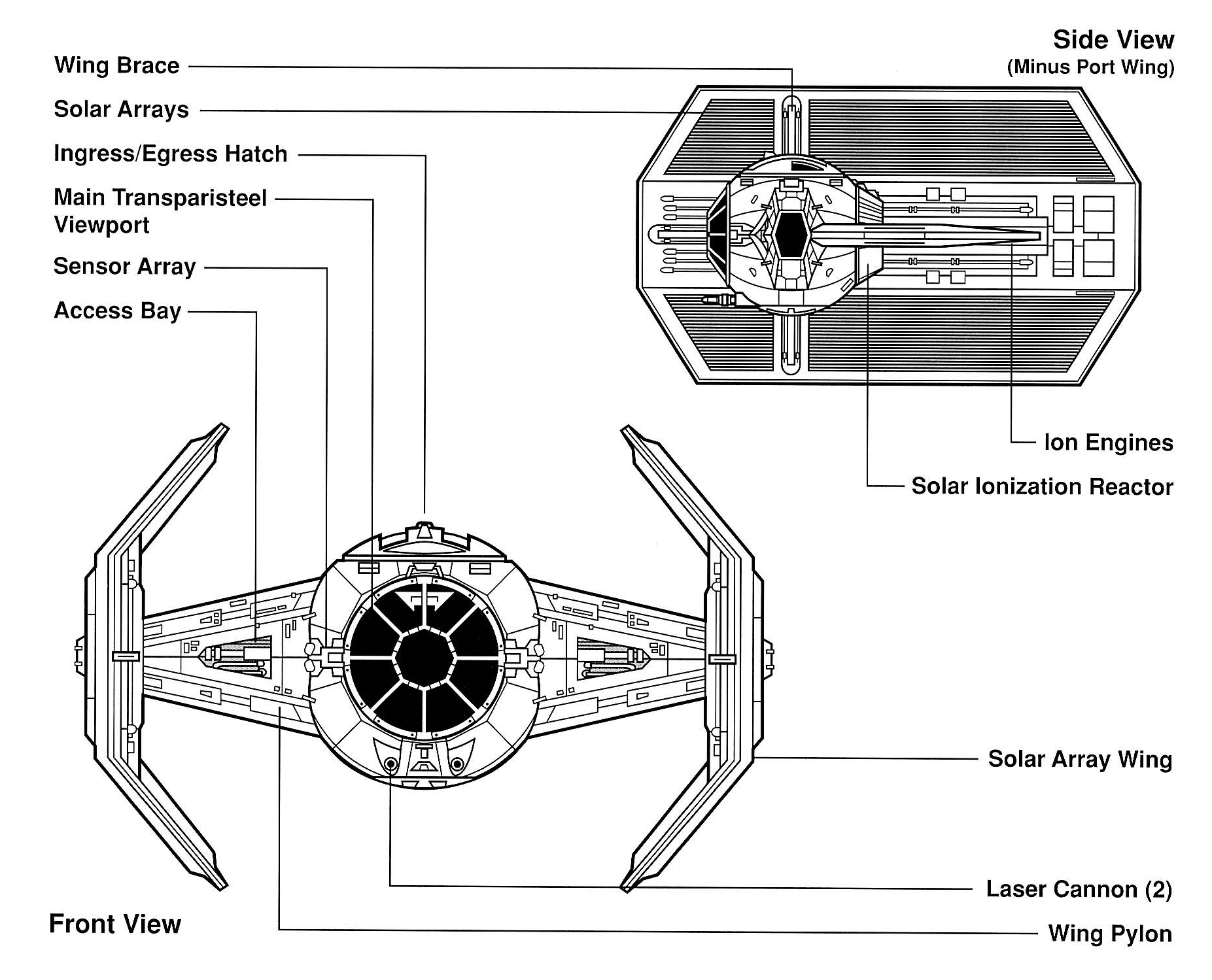 Darth Vader S Tie Fighter Disneywiki