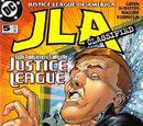 JLA Classified/Covers