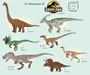 Dinos by iguana teteia-d6fyeg2.png