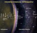 Interstellar Distances - In Perspective