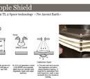 Whipple shield