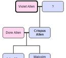 The Allen Family Tree