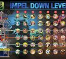 Impel Down Enemy List