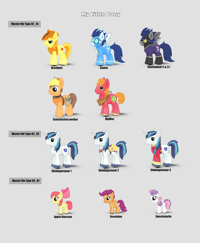 My Little Pony: Ponyland Press