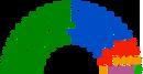 Republic of O'Brien 1013.5 election resuls.png