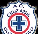 Equipos Campeones de la Liga MX